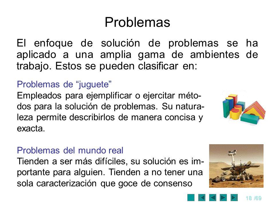 Problemas El enfoque de solución de problemas se ha aplicado a una amplia gama de ambientes de trabajo. Estos se pueden clasificar en:
