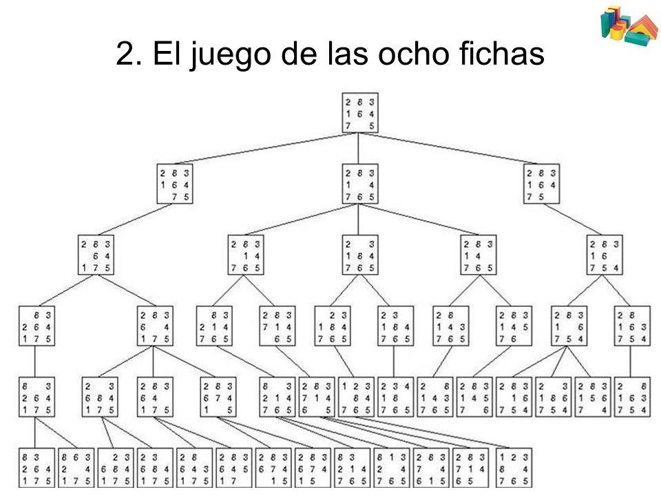2. El juego de las ocho fichas