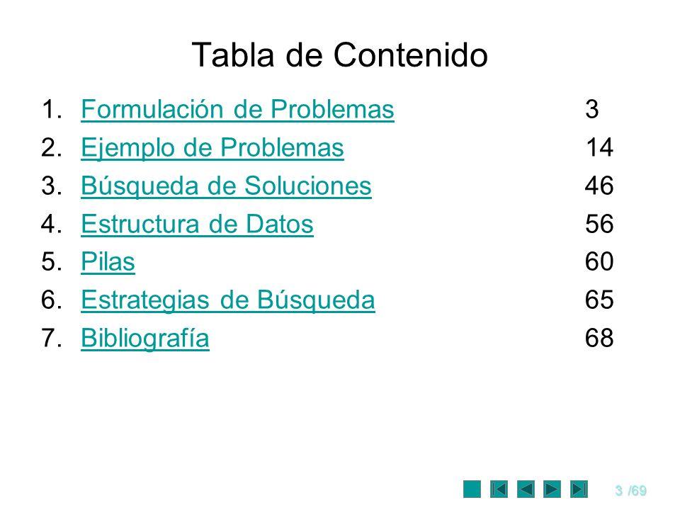 Tabla de Contenido Formulación de Problemas 3 Ejemplo de Problemas 14