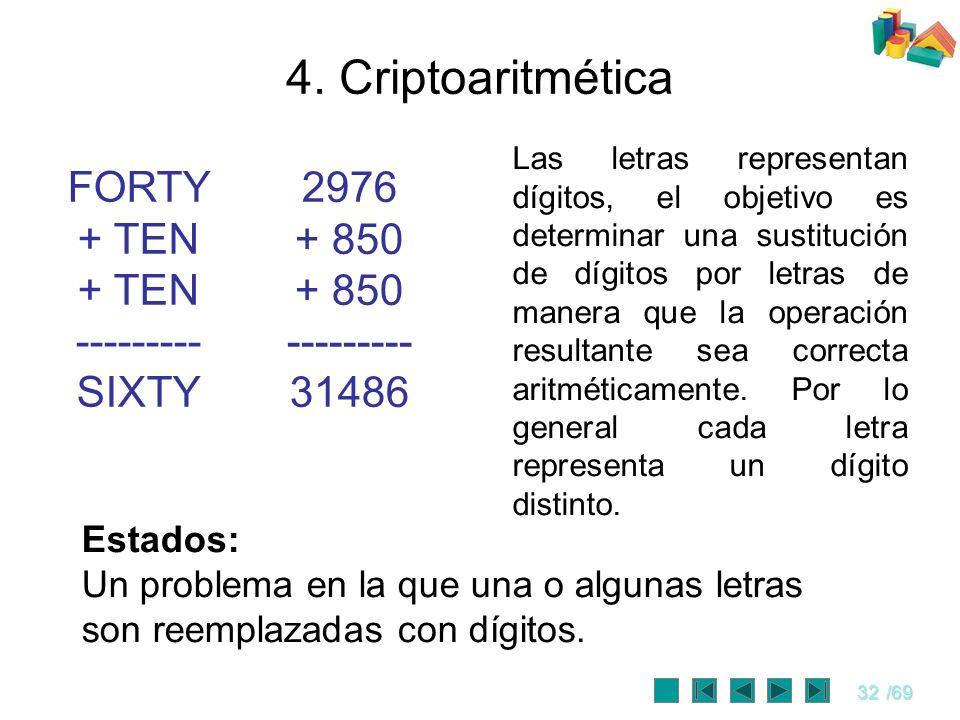 4. Criptoaritmética FORTY + TEN --------- SIXTY 2976 + 850 ---------