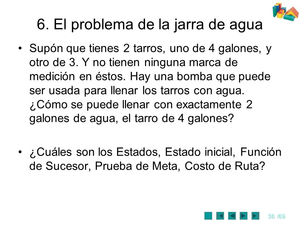 6. El problema de la jarra de agua
