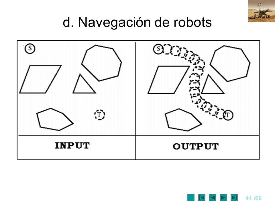 d. Navegación de robots