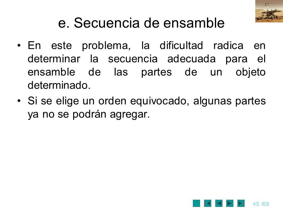e. Secuencia de ensamble