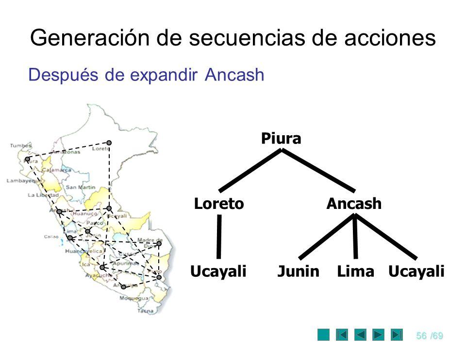 Generación de secuencias de acciones