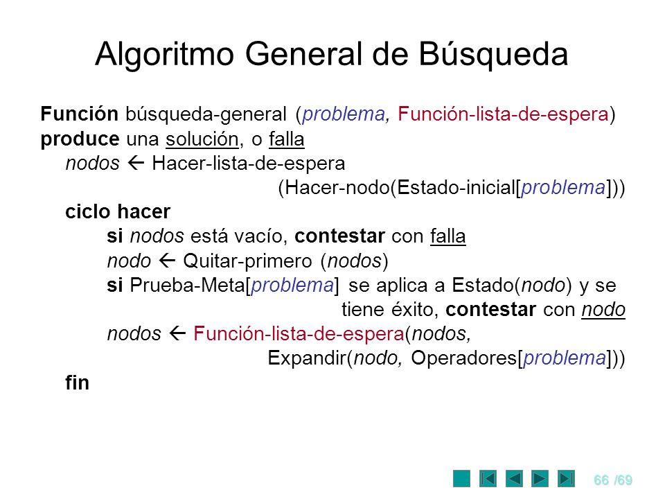 Algoritmo General de Búsqueda