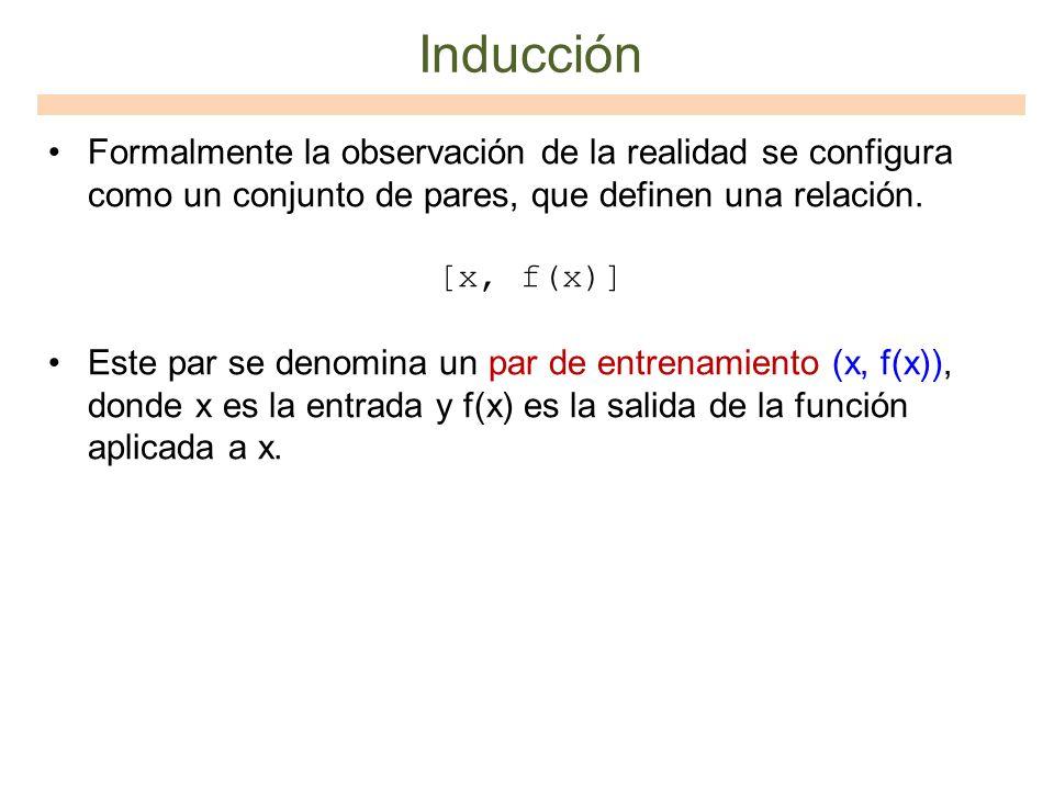 Inducción Formalmente la observación de la realidad se configura como un conjunto de pares, que definen una relación.
