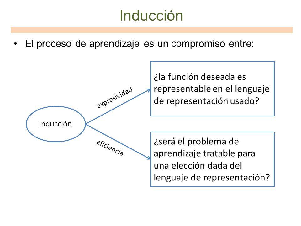 Inducción El proceso de aprendizaje es un compromiso entre: