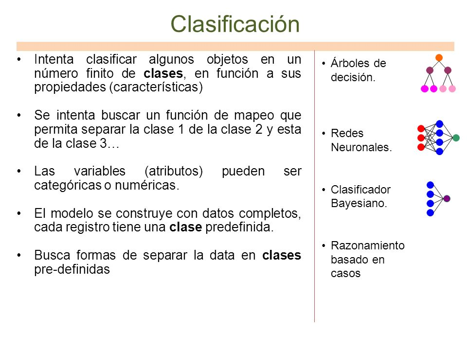 Clasificación Intenta clasificar algunos objetos en un número finito de clases, en función a sus propiedades (características)