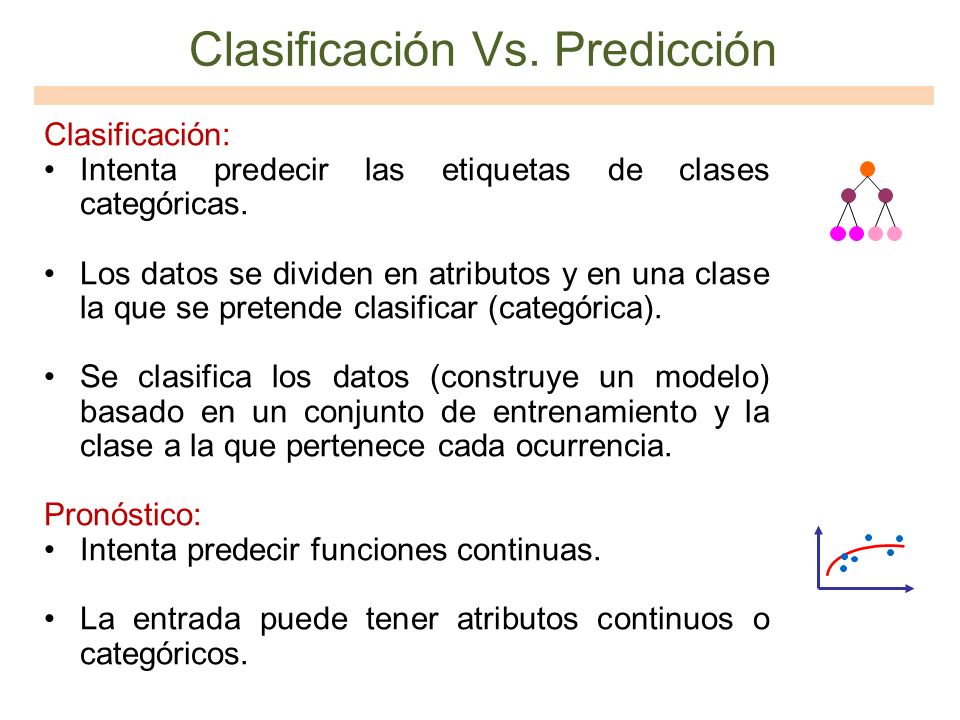 Clasificación Vs. Predicción