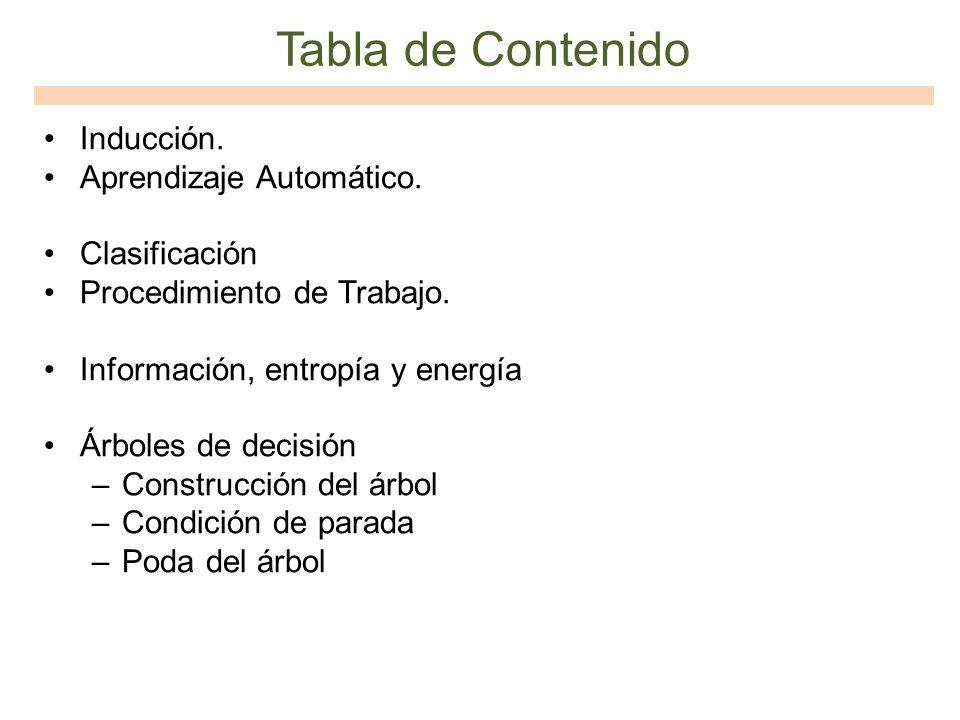 Tabla de Contenido Inducción. Aprendizaje Automático. Clasificación
