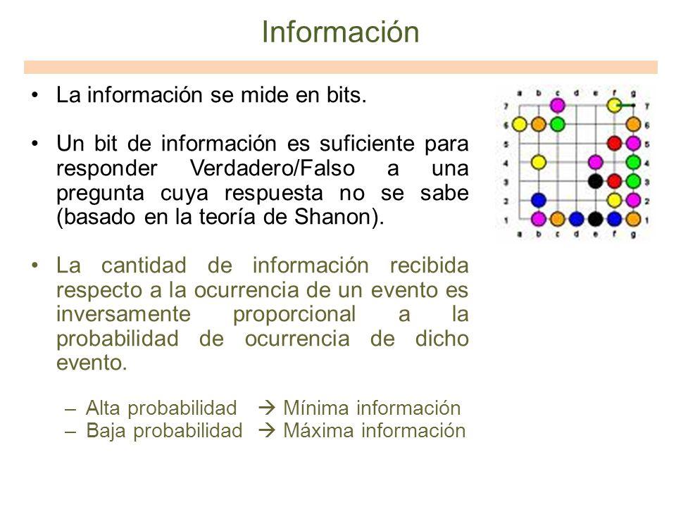 Información La información se mide en bits.