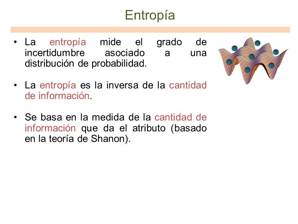 Entropía La entropía mide el grado de incertidumbre asociado a una distribución de probabilidad.