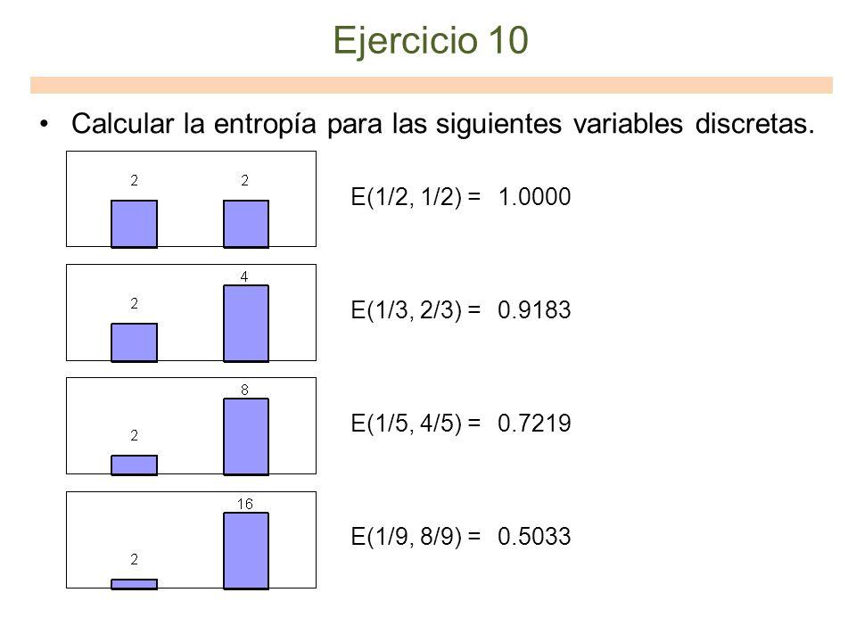Ejercicio 10 Calcular la entropía para las siguientes variables discretas. E(1/2, 1/2) = 1.0000. E(1/3, 2/3) =