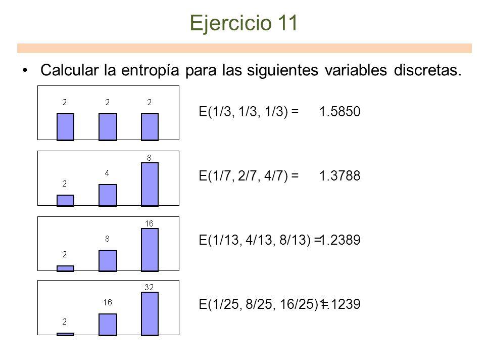 Ejercicio 11 Calcular la entropía para las siguientes variables discretas. E(1/3, 1/3, 1/3) = 1.5850.