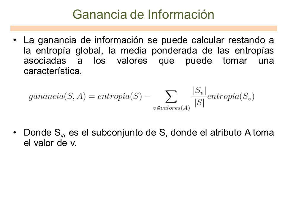 Ganancia de Información