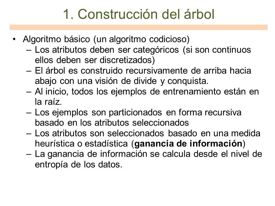 1. Construcción del árbol