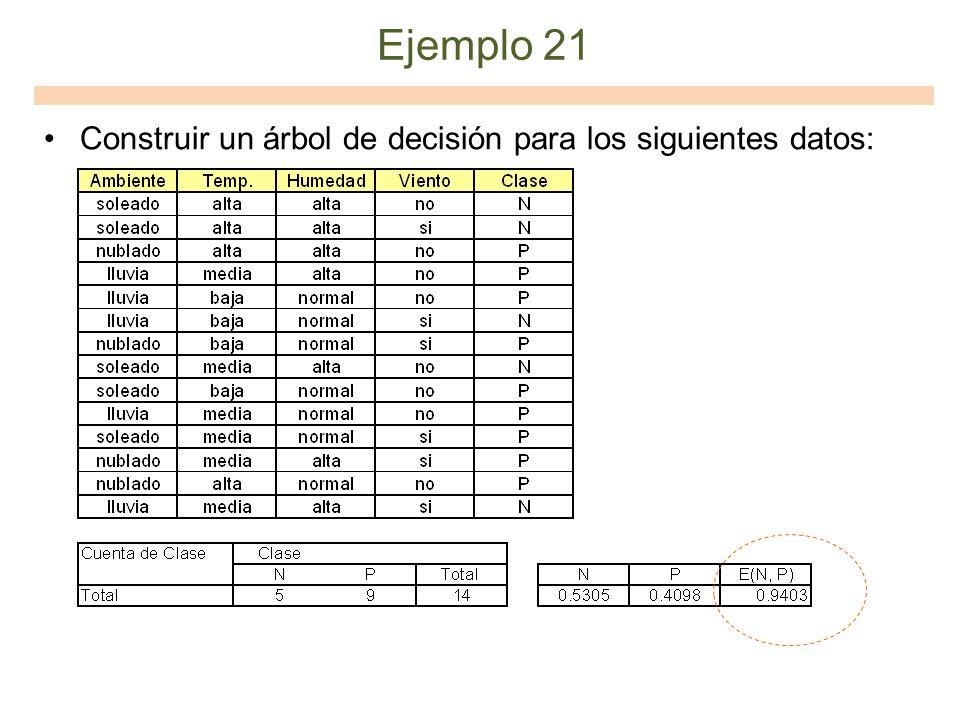 Ejemplo 21 Construir un árbol de decisión para los siguientes datos: