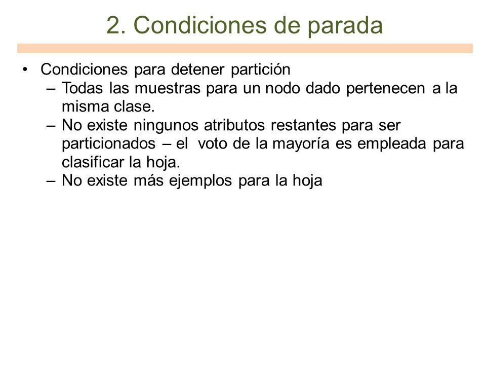 2. Condiciones de parada Condiciones para detener partición
