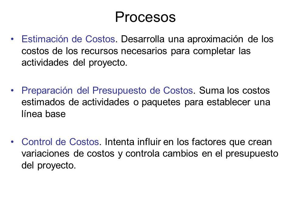 Procesos Estimación de Costos. Desarrolla una aproximación de los costos de los recursos necesarios para completar las actividades del proyecto.