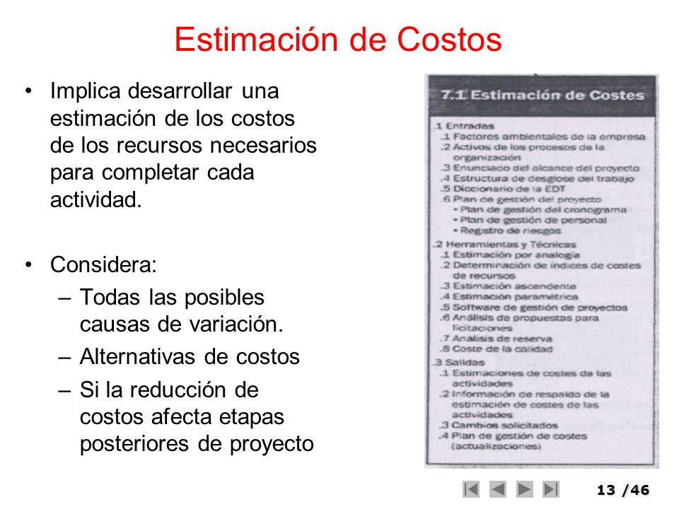 Estimación de Costos Implica desarrollar una estimación de los costos de los recursos necesarios para completar cada actividad.