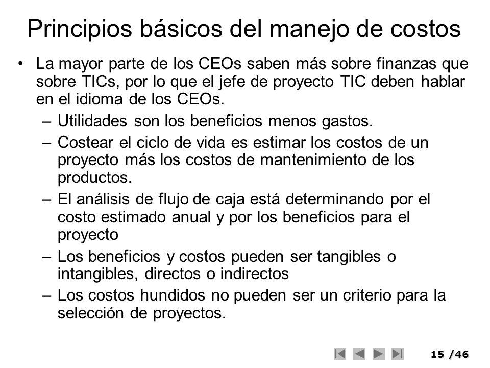 Principios básicos del manejo de costos