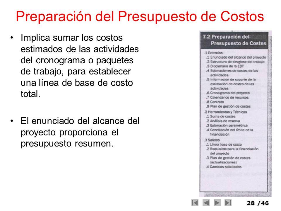 Preparación del Presupuesto de Costos