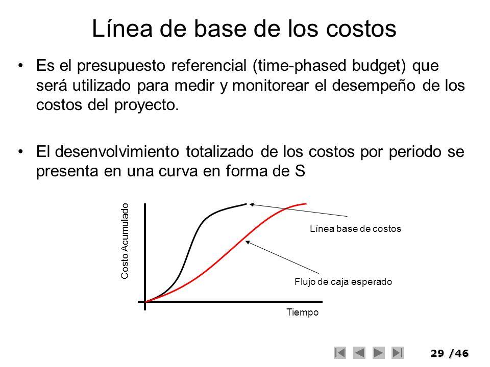Línea de base de los costos