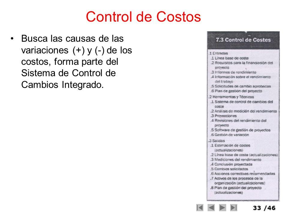 Control de Costos Busca las causas de las variaciones (+) y (-) de los costos, forma parte del Sistema de Control de Cambios Integrado.