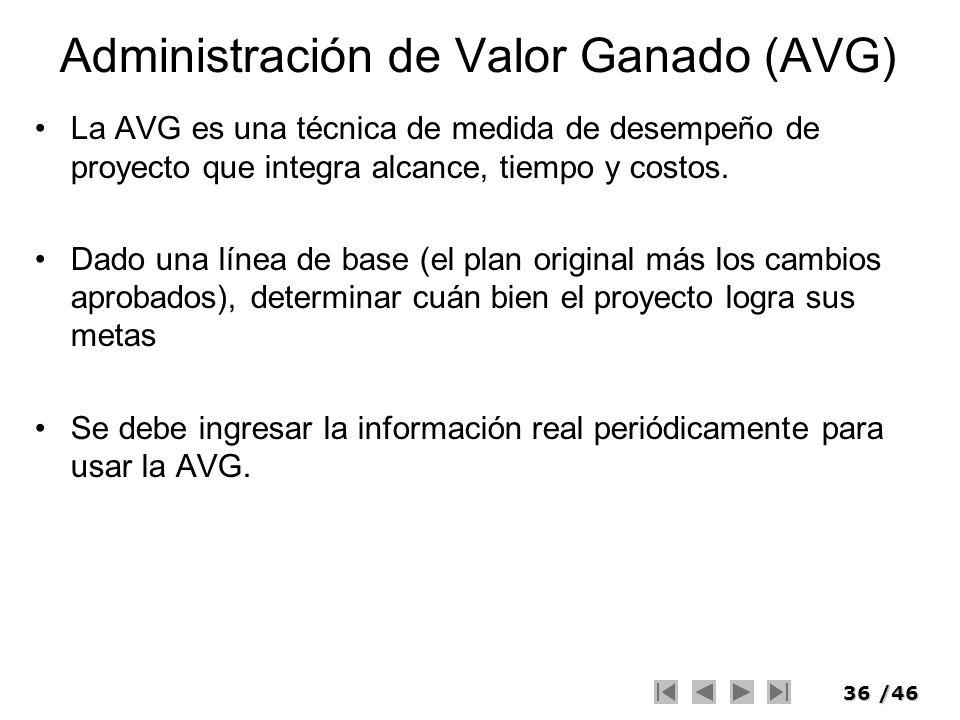 Administración de Valor Ganado (AVG)