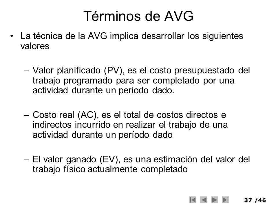 Términos de AVG La técnica de la AVG implica desarrollar los siguientes valores.