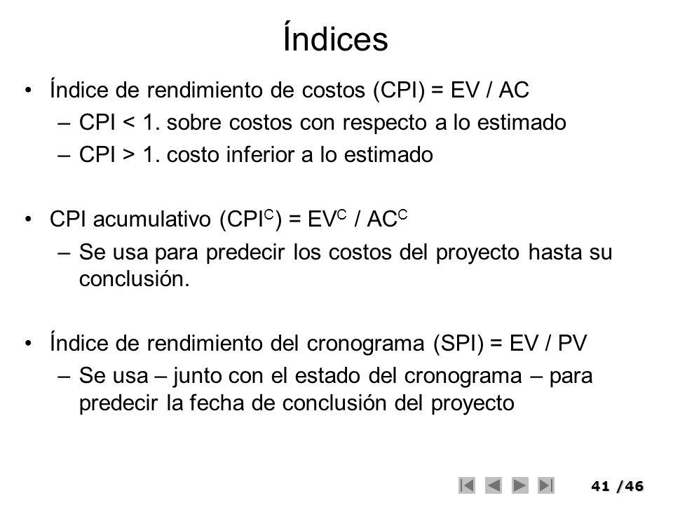 Índices Índice de rendimiento de costos (CPI) = EV / AC
