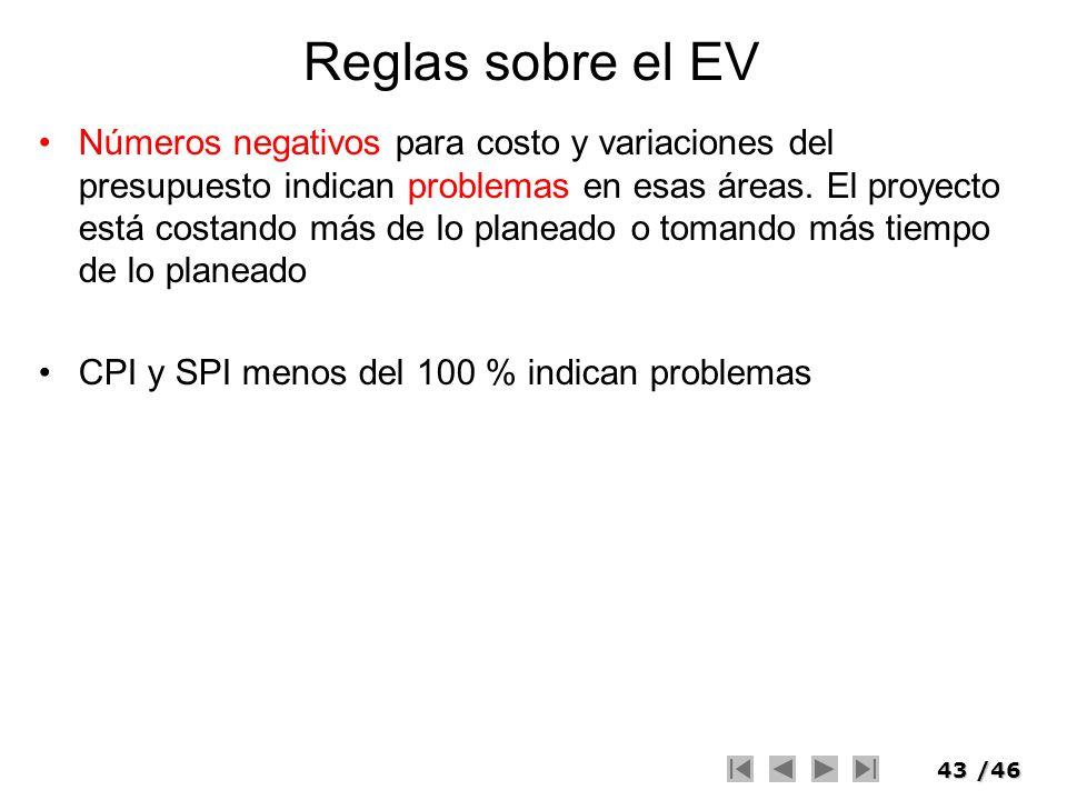 Reglas sobre el EV