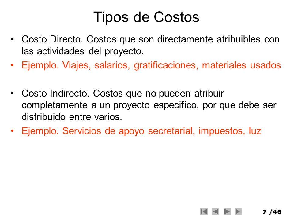 Tipos de Costos Costo Directo. Costos que son directamente atribuibles con las actividades del proyecto.