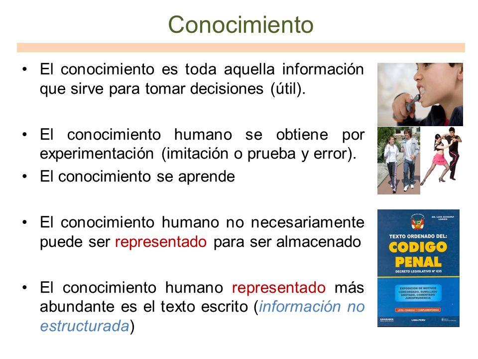 Conocimiento El conocimiento es toda aquella información que sirve para tomar decisiones (útil).