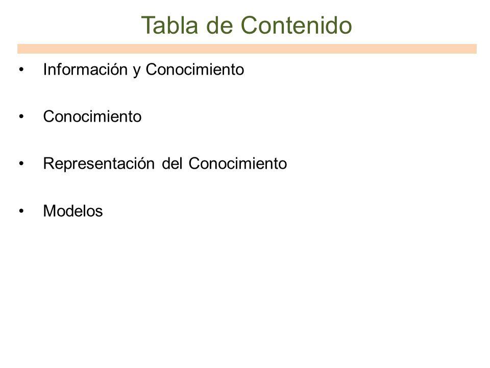 Tabla de Contenido Información y Conocimiento Conocimiento