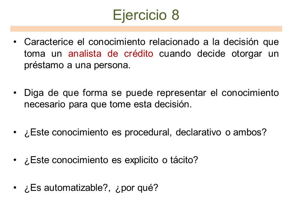 Ejercicio 8 Caracterice el conocimiento relacionado a la decisión que toma un analista de crédito cuando decide otorgar un préstamo a una persona.