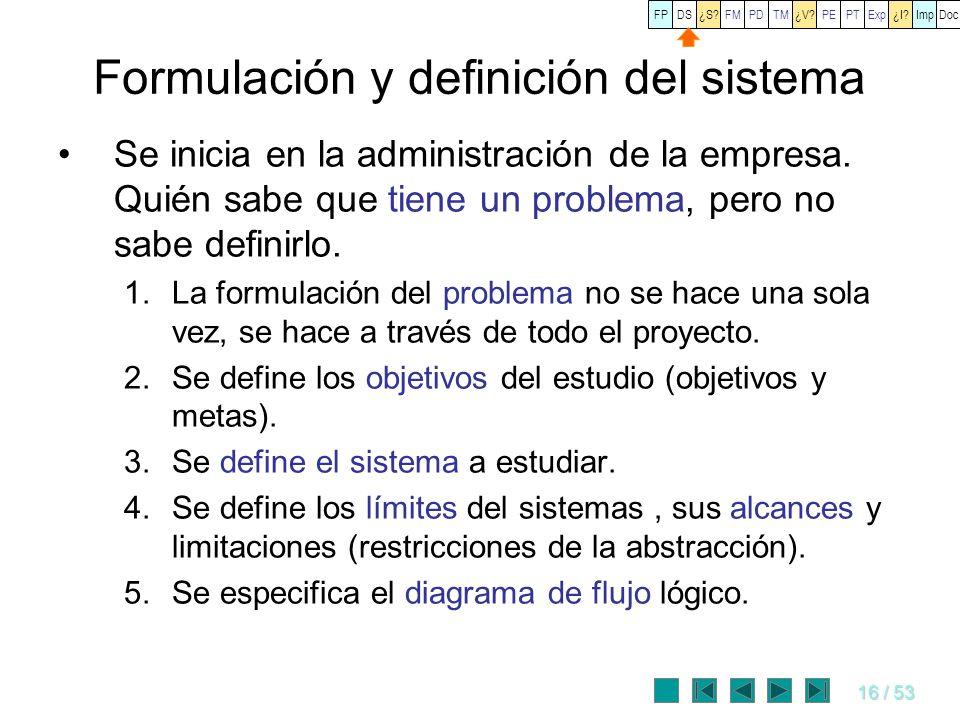 Formulación y definición del sistema