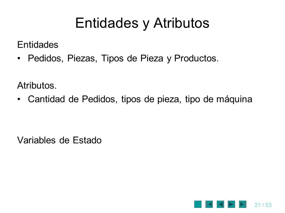 Entidades y Atributos Entidades