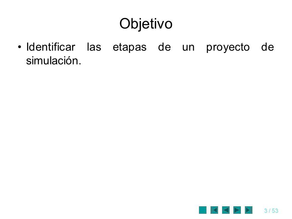 Objetivo Identificar las etapas de un proyecto de simulación.