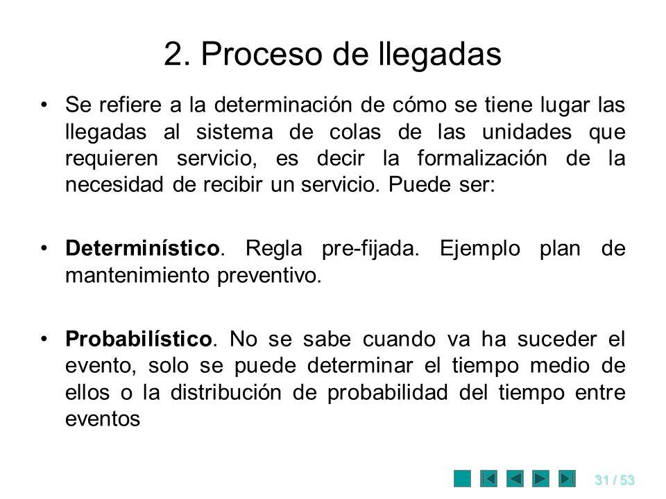 2. Proceso de llegadas