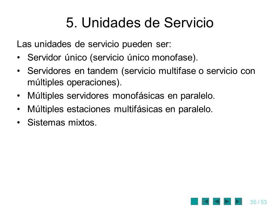5. Unidades de Servicio Las unidades de servicio pueden ser: