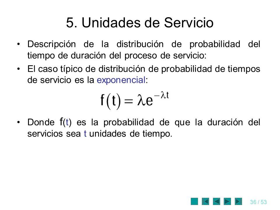 5. Unidades de Servicio Descripción de la distribución de probabilidad del tiempo de duración del proceso de servicio: