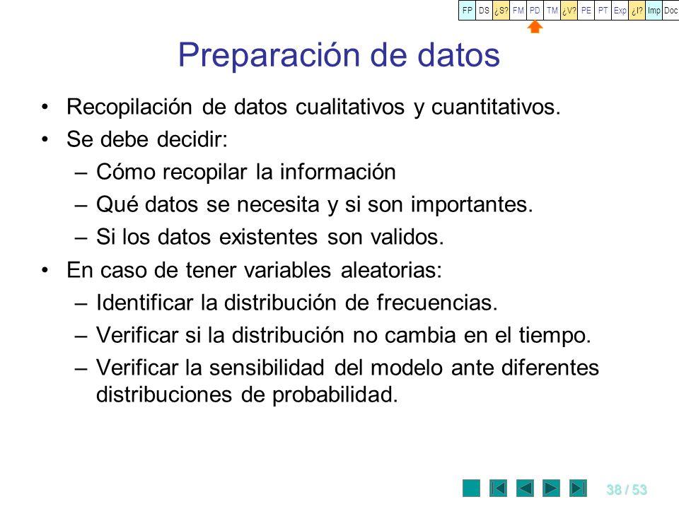 FP DS. ¿S FM. PD. TM. ¿V PE. PT. Exp. ¿I Imp. Doc. Preparación de datos. Recopilación de datos cualitativos y cuantitativos.