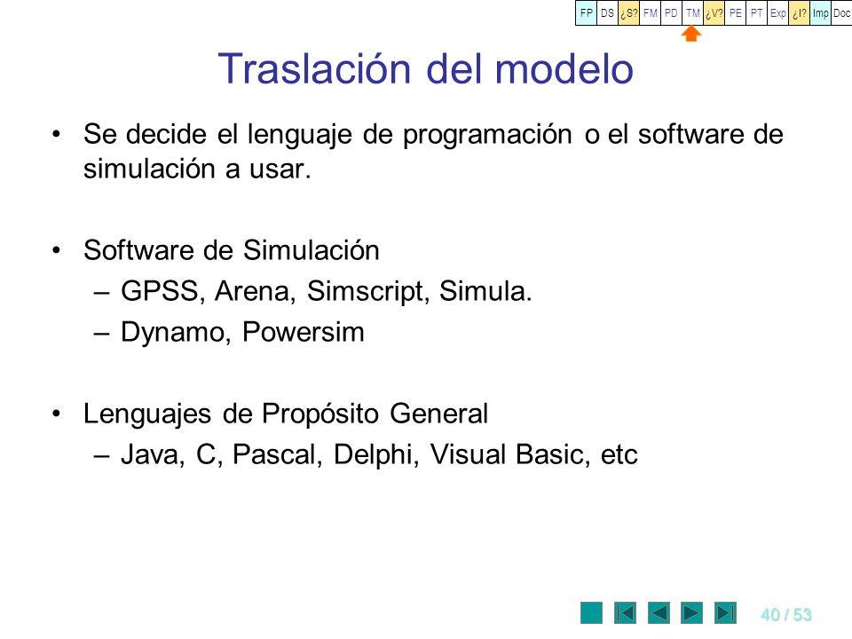FP DS. ¿S FM. PD. TM. ¿V PE. PT. Exp. ¿I Imp. Doc. Traslación del modelo.