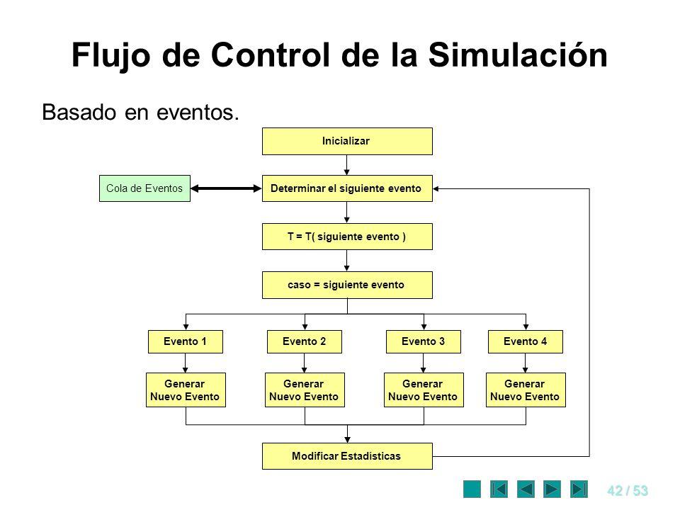 Flujo de Control de la Simulación