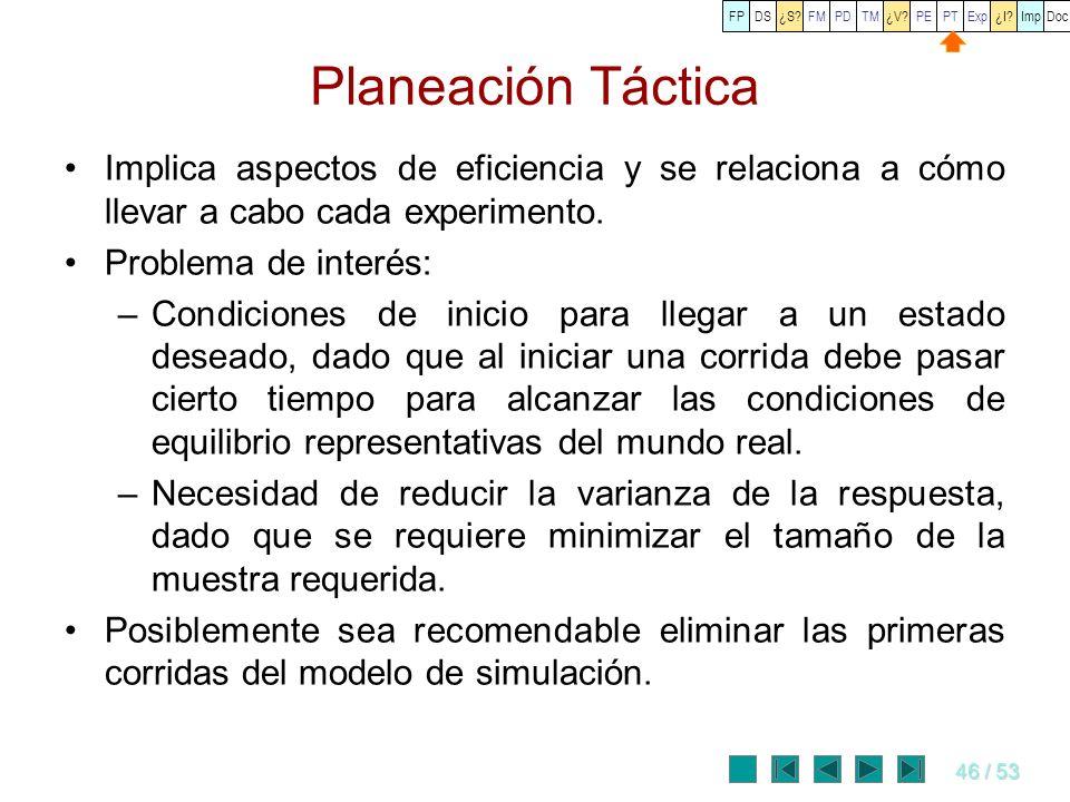 FP DS. ¿S FM. PD. TM. ¿V PE. PT. Exp. ¿I Imp. Doc. Planeación Táctica.