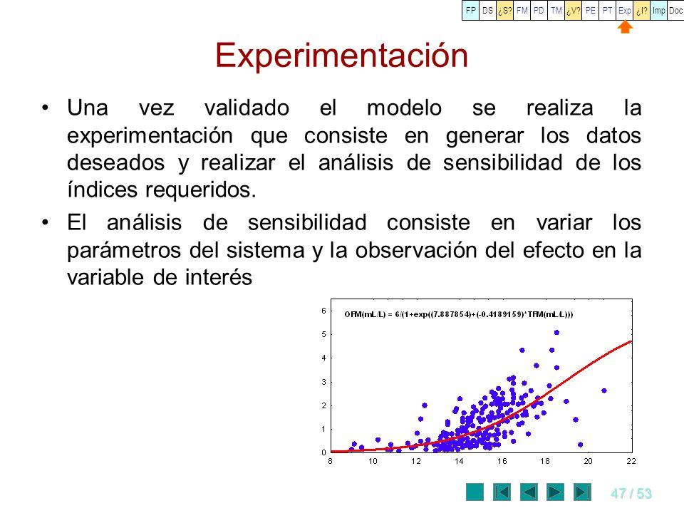 FP DS. ¿S FM. PD. TM. ¿V PE. PT. Exp. ¿I Imp. Doc. Experimentación.