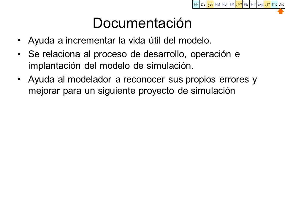 Documentación Ayuda a incrementar la vida útil del modelo.