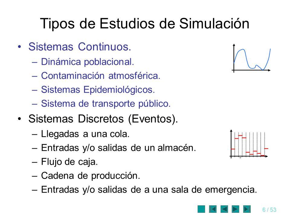Tipos de Estudios de Simulación