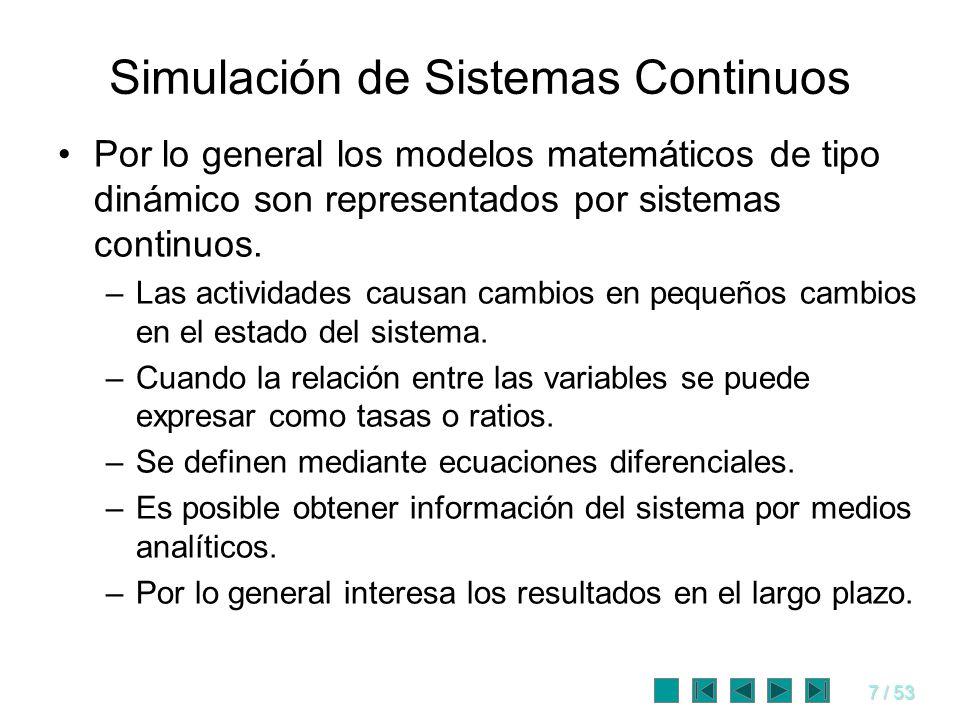 Simulación de Sistemas Continuos